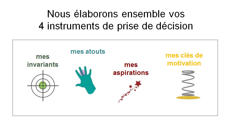 Des instruments pour la prise de décision